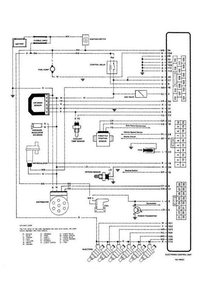 Download Wiring Diagram For 1997 Chevy Lumina Wiring Diagram